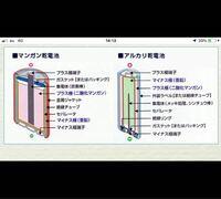 乾電池について… アルカリ電池9v (四角いタイプ) の内部構造が知りたいです…  (写真の奴は単1からですが…このような 感じで アルカリ電池9vタイプの奴はありますか?)