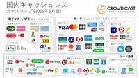 これからキャッシュレス時代と言っていますがクレジットカード、デビッドカード、電子マネー、QR決済などが主流になると思いますか?