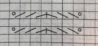 棒針編みの編み図の編み方  かけ目・表目・表目・中上3目一度・表目・表目・かけ目?  この最後のかけ目は裏目のかけ目? 分かりやすいアドバイスお願いします。