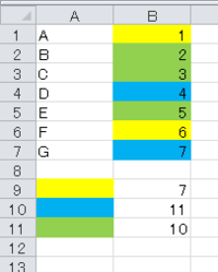 エクセル セルの塗りつぶしの色ごとに合計値を出す方法を知りたいです  B1~B7セルに入力された数字の色ごとの合算数字を B9~B11に表示させたいです どなたか詳しい方、教えていただけませんか?