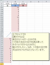 エクセルマクロ 日付を検索して、複数範囲をコピペしたい。   ★詳しくは、画像をご確認ください。 エクセルマクロを実行すると、  1行目にある日付行を読み取って、(本日が10/5だとして)  前日の214...