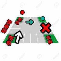 歩行者分離式について質問です 自転車でこの道を通るのですが白矢印が進行方向で赤信号の場合(赤丸)は車は勿論止まりますが自転車も止まる必要はあるのでしょうか? また反対車線を通る場合はT字路になってるため赤だろうが走り通りますが問題ないですよね?  分かりにくくてすみませんがお答え頂けると助かります