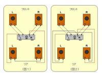 スピーカーマトリクスで前方のスピーカーは今あるサラウンドバーに任せて,後方のスピーカーにアンプ接続させてもよいでしょうか、アンプはbtl、&バランスアンプはつかわないです、 なお前部のサラウンドアンプ...