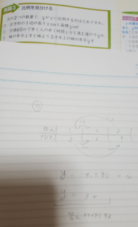 算数の比例を見分けるについて。 問題ウ.について。 答え:yはxに比例しない。  表に書いて解いてみましたがよくわかりません。教えてください。 アとイも良ければ教えてください。  ※xが2倍になれば、yも2倍が比例の意味と理解して大丈夫ですか?基本がわかりません。