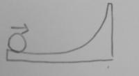 台は動かないものとしてこの玉が受ける垂直抗力のした仕事はゼロですか? また、力積は台から受けますか?お願いします