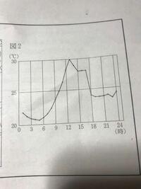 中学理科について質問です。 寒冷前線通過後に気温が下がるということは、 下の図で、寒冷前線が通過したのは、気温が急激に下がる17〜18時の前の時間ではないのですか?教えてください。