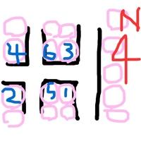 土地について 上が北となります。ピンクが家で全て60坪とします。 この場合、 ❶1と2の場合どちらがよい土地でしょう?2の隣は1と同じように家があるとします。 ❷1から6の土地でよい土地順に 並べてください ...