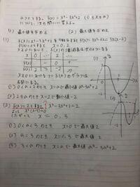 微分の問題です。問題文と解説を写しました。(2)の 「f(x)=2とすると」の部分がわかりません。なぜこのようにするんですか?