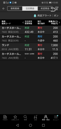 先程楽天証券で株を200株購入しました。 413円指値で約定したのですが平均取得額が432円になっています。考えられる事はなんですか?