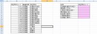 エクセルについてのご質問です。  知識が乏しく享受いただけると助かります。   B~D列に全国の市区町村コードと市区町村名があります。 (図では少しですが、本来は沖縄まで約1,800件)  G列に対象住所が...