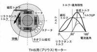 交流モータの「進角」が理解できず、教えて頂く事は可能でしょうか?具体的には ・d軸電流、q軸電流とは何か ・2つのなす角がなぜ進角となるのか ・進角を大きくするとはどういう事か  がお聞きしたいです。 よろ...