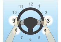 車の運転手のハンドルの持ち方 私は右手だけで5時の所を握ります。  皆さんはどこを握って運転しますか?
