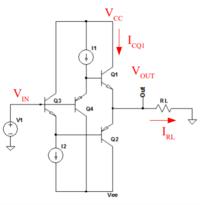 電子回路の問題です。よろしくお願いいたします。 図はB級出力回路となっている。 この回路にVINという直流電圧を加えて0から徐々に大きくしていった。 その時の出力電圧をVOUTとし、電源電圧をVCCとする。 「負荷抵抗の消費電力PRL 」 及び 「Q1の消費電力PQ1 」 を式で示せ。 また、 「PQ1が最大となるVOUTの条件」 を式で示せ。 ただし、ICQ1=IRLとし、ア...