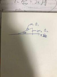 図の台、小球、床のいずれにも摩擦がない状態で重力加速度をgとし小球のx軸方向の加速度と重さをそれぞれa1,m1とし台のそれぞれをa2,m2とすると台と小球の運動方程式はどのようになりますか?