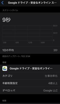 Googleドライブアプリをインストールしてないのにスクリーンタイムに使用している様に載っています。  購入済みアプリを見ても一覧に有りません。 今までインストールした事はありません。 (Google Chromeな...