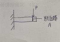 材料力学、片持ち梁に集中荷重Pが働いています。 集中荷重が働いてる所の断面積はAです。 P/Aは曲げ応力ではないですよね? 曲げ応力はM/Zですから。だとするとP/Aの応力は一体なんなのです か?