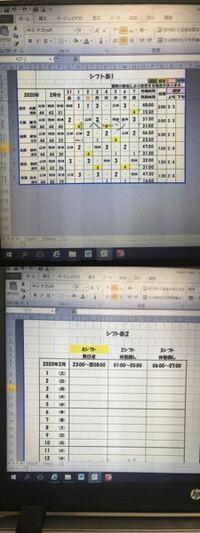 Excelの数式について Excelでシフト表を作成しているのですが、数式で苦戦しております。  下記画像のシート1(シフト表1)に特定のシフト番号を入力すると、シート2(シフト表2)へ名前を反映させることは可能でしょうか?  再度の質問申し訳ございません。