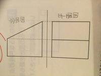 この投影図は、立方体を1つの平面で切ってできた立体を表したものである。どんな立体かその見取図をかきなさい。 この問題の答えを教えてください