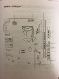 マザーボード アスロック H310CM-ITX/ac を使っているんですが、PCI-Eスロットが1つしか無く、そこにはグラフィックボードが付いているのですサウンドカードを差す場所が無いんですが何処に付けるのでしょうか? ...