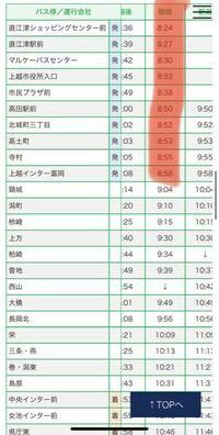旧北陸本線の小杉駅から新潟駅まで小杉駅から直江津まで第三セクターそこから信越線を使用せず新潟交通の上越線の高速バスを用いて行きたいのですが駅からバスまでの乗り換え時間が1分しかなく此方足が悪くどう考...
