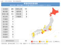 大阪府は新型コロナウイルスの感染者が1人だけですか? 東京都の18は、東京が大都市だから理解できます。 それでも感染者の数は少ないと感じます。 クルーズ船が停まっていた神奈川県11人も、少ないとは思...