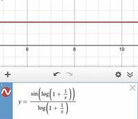 この関数において、xを無限大に飛ばした時、 なぜ1を極限値としてとるんですか? 過程を教えてください!