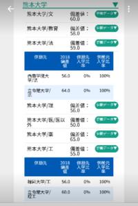 立命館大学蹴って熊本大学入学って わりと 普通の選択ですよね??