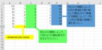 添付図の内容につきましてエクセルの関数処理方法をご教授いただければ幸いです。