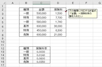 エクセルの計算式を教えてください。  画像のような表があり、D3セルからD8セルに、B3からB8セルの種類が B13セルからB16と同じ種類の率を選んで計算したいです。 計算式は「金額」×該当する種類のところの率です。