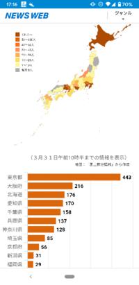 兵庫県の学校なんですが、休校の可能性はありますか? 兵庫県の南東部の私立学校に通ってるんですが、大阪から通ってる人、教師もまあまあ居て危険っちゃ危険だと思うのですが、みなさんはどう思いますか?ちなみに兵庫県は全国で6番目、隣の大阪府は2番目に感染者が多いです。