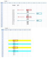 """book1.sheets(""""sheet1"""").Range(""""D2"""")の名前をF列から見つけてその行のC列の番号を今度はbook2.sheets(""""sheet2"""")のC列から見つけ出し、 その行のB~K列までを黄色で塗りつぶしたいです。 同じく、D2の名前をH列から見つけてその行のC列の番号をbook2のC列から見つけ出し、こちらは..."""