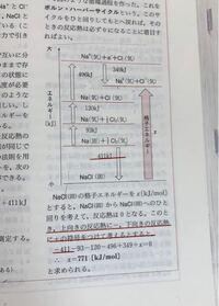 化学の新研究について質問です。 熱化学のところで、赤線部の「下向きの反応熱に+をつける」とあるのにたいして、 式では-が付いているのはなぜですか?