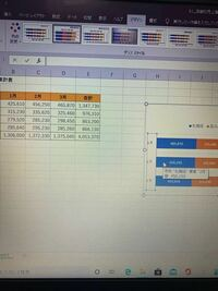 エクセルのグラフで、月の並び方を1月からにしたいのですが、どうすれば並び方変わりますか?またなぜ3月が1番上にあるのでしょうか??