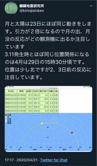 地震 所 麒麟 は 研究 と