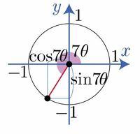cos7θとは何度でしょうか?また、何を表しているのですか? それと、cosとθの間にある7(数字なんでも)の意味はなんなのでしょうか?