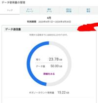 SoftBankのウルトラギガモンスター+で契約しているのですが、ギガノーカウント使用量とはなんのことですか?