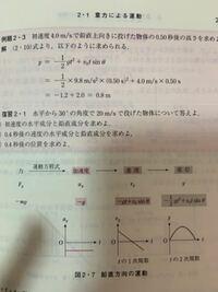 物理の質問です!例題2・3です! この時sinθはsin90°=1だから式では省略しているのでしょうか?