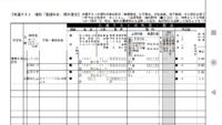 東京外国語大学の科目選択について、共通テストで国語、世界史B、現社、数学IA、外国語という選択は可能ですか? 表は2021年入試科目・配点速報というパスナビのサイトに記載されていたものです。 宜しくお願いし...