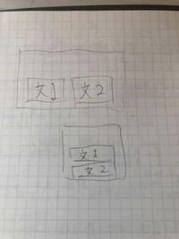 html.css勉強中のものです。 写真のようにブラウザを開いたとき、画面がでかい時は上のようになり、スマホなどの小さい時に下の写真になるようにするには、どうすればよいですか?