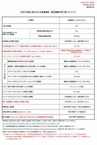 関西学院大学 商学部の指定校推薦を目指している高3です。 下の画像の中で、指定校推薦はどれに当てはまりますか?総合選抜入学入試ですか? 未知ですみませんが、ご回答よろしくお願いします。