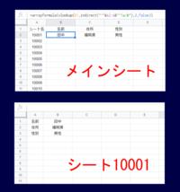 グーグルスプレッドシートのARRAYFORMULA関数について質問です。  メインシートのA列にデータシートのシート名を羅列し、B列以降にそのシートのデータを参照したいのです。 VLOOKUPの範囲設定を、A列のシート名...