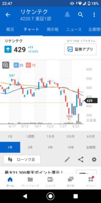 株式投資の移動平均線に対しての質問です。 ヤフーファイナンスで、チャート 表示期間を1日〜6ヶ月にしたときの日移動平均線が表示期間を1年以上にするとなぜか値が変わり、線が移動します(添付画像参照。本来は直近終値の辺りに75日移動平均線があります)これは表示期間によって平均線の計算が変わったのでしょうか?初歩的な質問で申し訳ございませんが、何卒ご回答よろしくお願いいたします。