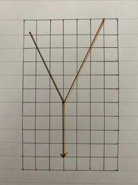 力学のベクトルが分かりません。 こちらの図に作図をして合力をゼロにするにはどうすればよいのでしょうか??