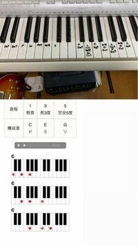 ピアノのコードについての質問です。ピアノ詳しい方教えてください! 僕はギターしか弾けないので、コロナ期間中にピアノもやろうと思い、コードを覚えようと思って調べたら1つのコードで色んなおさえ方があった...