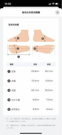 new balance ml574の27.5cmを買おうとおもっているのですが足幅をどれにしようか迷っています。ZOZO MATで計測したところ下のように出て足幅は2Eでした。靴下を履くので多少変わると思いますが2Eを買ったらいいので しょうか?また、私の足幅の場合ほかの形のものがピッタリだよなどありましたら教えていただけるとありがたいです。ml574以外は金銭的にも少し厳しいです。