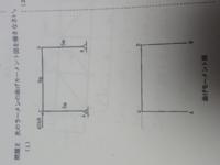 構造力学、ラーメンの曲げモーメント図について これの解き方教えて頂きたいです(T_T) お願いします!