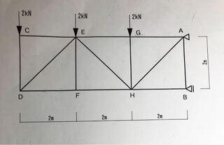 トラス,節点法,Nde cos45,Nde sin45,Nde sin45°+Ncd,Nde cos45°+Ndf,途中式