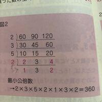 最小公倍数は、下のように計算できるのに 20.30.15をこの方法で計算すると 5×2×2×1×3×3で180 でも最小公倍数は60とかかれています。何故ですか?