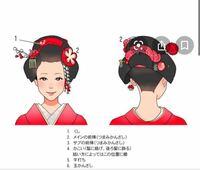 日本髪をゆう機会があるのですが、自宅に家紋の入ったビラ簪と平打ち簪がありまして、それを同時に使うのはおかしいでしょうか?どちらか一つを家紋いりにしてもう一つは別のものの方がいいのかと分からずこまっ...