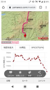 8月に、旭岳からトムラウシ山への二泊の縦走、白雲岳、トムラウシ山でテント予定。 いろいろ調べてはいますが、もし、同じ感じの経験ある方いらしたら、負荷の感想を教えていただけませんか。